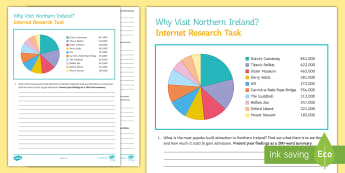 Why Visit Northern Ireland? Activity Sheet - Secondary - Geography - Tourism impacts positive negative travel, worksheet