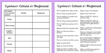 Cymharu'r Celtiaid a'r Rhufeiniaid Welsh - welsh, wales, roman, celts