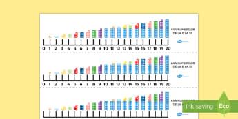 Numerele de la 0 la 20 Axa numerelor - numicon, abilități de numărare, numerație, numere, română,Romanian