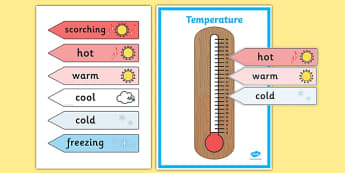 Thermometer Temperature Display Poster - heat, classroom display, thermometre, themometer, thermomether, therometer, thermometres, farenheit, degrees