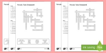 KS3 Periodic Table Crossword, periodic table, elements, revision, science revision, chemistry revision