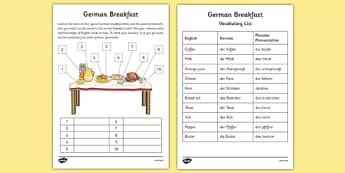 German Breakfast Label and Learn - german, breakfast, label, learn, food