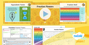 PlanIt Y4 Fractions Equivalent Fractions (2) Lesson Pack - Equivalent, equivalent fractions, equal fractions,families of fractions, Recognise and show, using d