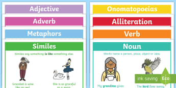 Elements Of Text Display Posters - elements of text display posters, display, poster, sign, elements, adjective, adverb, metaphor, simile, onomatopoeia, alliteration