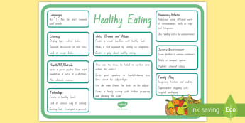 Healthy Eating Ideas A4 Display Poster - healthy, eating, theme, planning, curriculum