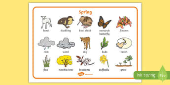 New Zealand Spring Word Mat