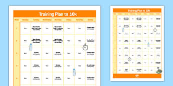 Beginner 10km Programme Poster - training, running, fitness, run, plan, planner