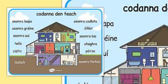 Codanna den teach Word Mat Gaeilge - gaeilge, parts, house, parts of a house, word mat, word, mat