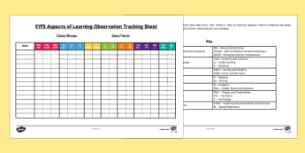 EYFS Aspects of Learning Observation Tracking Sheet - EYFS Assessment Resources, Early Years, Nursery, Reception, FS1, FS2 observations, tracker.