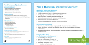 Welsh Year 1 Numeracy Objectives Overview  - Asesu mewn Ysgolion Cymraeg,  Assessment, asesiad, Asesiad,  deilliannau'r cwricwlwm cenedlaethol,