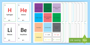 Periodic Table Ceiling or Wall Display Themed Top Cards Game - Chemistry Week, Periodic Table, Elements, protons, Neutrons, Electrons