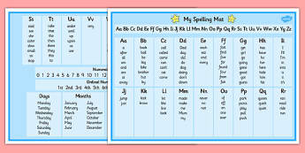 KS1 Spelling Word Mat - spelling mat, spelling, mat, spelling aid, KS1, year 1, year 2, letters and spelling, spelling help, literacy