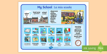My School Word Mat English/Italian - My School Word Mat - my school, word mat, word, mat, school, wordmat
