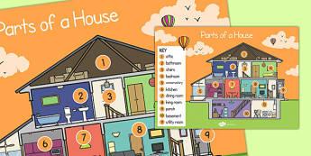 Poster d'affichage : La maison - Anglais LV