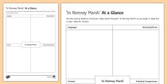 At a Glance Activity Sheet to Support Teaching on 'In Romney Marsh' by John Davidson  - GCSE English Literature, Time and Place Cluster, Edexcel Poetry, Poetry Exploration, Exam Practice,