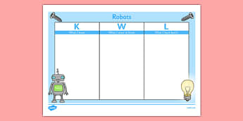 Robots Topic KWL Grid - robot, technology, know, learn, writing, frame, science, dt, ict, automaton