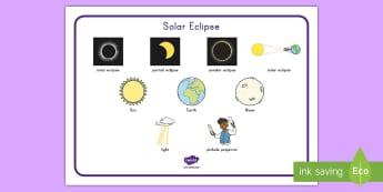 Solar Eclipse Word Mat - Solar Eclipse, Space, Solar Eclipse Word Mat, Space, Eclipse, Sun, Earth, Moon