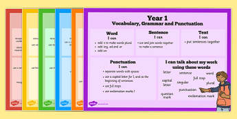 Years 1-6 Vocabulary, Grammar and Punctuation Large Poster Pack