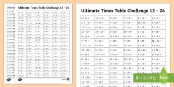 Ultimate Times Tables Challenge 13-24 Activity Sheet - Home Education Maths Resources, challenge, multiplication mastery, worksheets, fast finisher