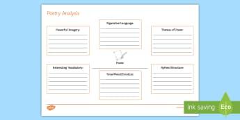 Poetry Analysis Activity Sheet - worksheet, Poetry. KS3 poetry. KS4 poetry, secondary poetry, analysis, poetry analysis, poetry notes