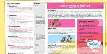 Science: Uses of Everyday Materials Year 2 Planning Overview