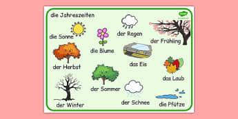 German Season Word Mat - german, season, word, mat, word mat