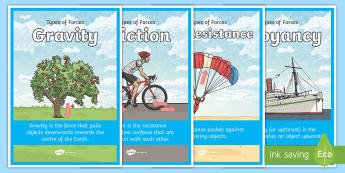 Types Of Forces Display Posters - types of forces, forces, physics, display, poster, sign, types, gravity, friction, pressure, air restistance, buoyancy, upthrust, moments, balanced forces, unbalanced forces, mechanics, direction, KS2, resources, phy
