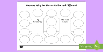 Australian States and Territories The Three Sisters Compare and Contrast Activity Sheet - Katoomba, NSW, 3 Sisters, three sisters, blue mountains, Australian Curriculum, HASS, Geography, Yea