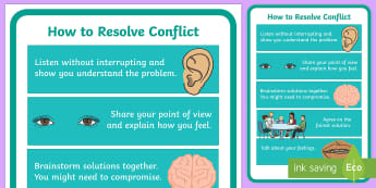 How To Resolve Conflict Display Posters - Conflict Resolution, poster, display, conflict, relationships, friendship, disagreements