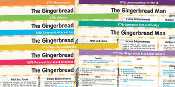 The Gingerbread Man EYFS Lesson Plan and Enhancement Ideas - planning, story, lesson ideas