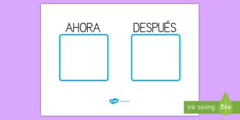 Ayuda visual: Ahora, después - ahora, después, ayuda visual, NEE,,Spanish