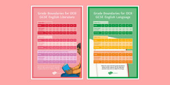OCR GCSE English Grade Boundaries Literature and Language A4 Display Poster  - Numbers, Letters, Boundaries, Marks, Percentages, Grade Level.