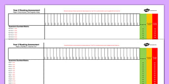 Year 2 Reading Assessment Spreadsheet Term 3 - formative, summative, diagnostic, fiction, non-fiction