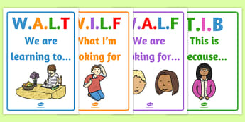 Learning Objective Display Posters - display, posters, learning