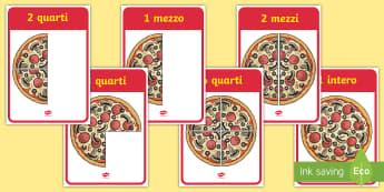 Le frazioni con la pizza Poster - pizza, frazioni, numeri, divisioni, matematica, spicchi, italiano, italian, materiale, scolastico,Au