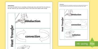 Heat Transfer Flaps Writing Activity Sheet - conduction, convection, radiation, heat sources,Australia