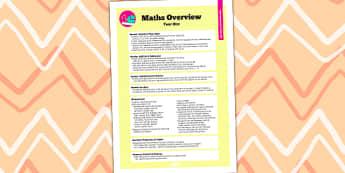 2014 Curriculum Year 1 Maths Overview - new curriculum, plans