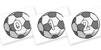 Numbers 0-100 on Footballs - 0-100, foundation stage numeracy, Number recognition, Number flashcards, counting, number frieze, Display numbers, number posters