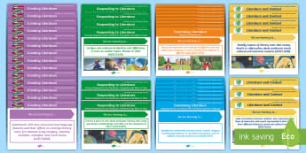 Australian Curriculum - English: Literature Content Descriptions Display Pack - Australian Curriculum English Content Descriptions Display Posters, Content Descriptors, Literature