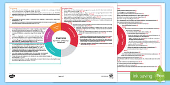 Inverness Second Level CfE IDL Topic Web - Scottish CfE, cross curricular, plan, planner, planning, overview, IDL, 2nd Level, Scotland, city, c
