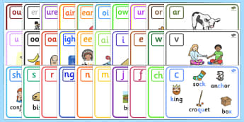 Alternative Spellings Display Poster Pack - alternative, spellings, display, poster, pack