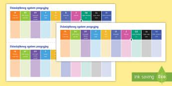 Pomoc wizualna Dziesiątkowy system pozycyjny - system, układ, zapis, matematyka, liczby, cyfry, liczba, cyfra, pozycyjny, dziesiątkowy, dziesięt