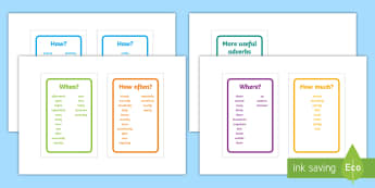 IKEA Tolsby Adverb Prompt Frame - Adverb Word Mat - verb, adverb, describing word, mat, mats, word mat, writing aid, ks2, grammer, Eng