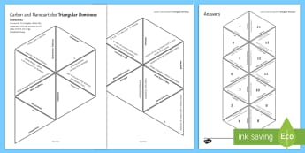 Carbon and Nanoparticles Tarsia Triangular Dominoes - Tarsia, gcse, chemistry, carbon, allotropes, allotrope, graphene, graphite, diamond, nanotechnology, plenary activity