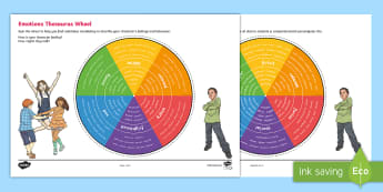 Emotion Thesaurus Wheel Word Grid English/Romanian - emotions, grid, wheel, sad, happy, lonely, frightened, angry, synonyms, writing aid, thesaurus, char