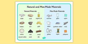 Natural and Man-Made Materials Word Mat - natural, man-made, materials, word mat, word, mat