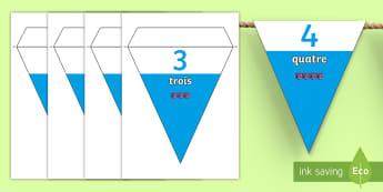 Guirlande de fanions imagés : Les nombres de 0 à 30 - frise numérique, number line, nombres, numbers, chiffres, mathématiques, maths, compter, additionn