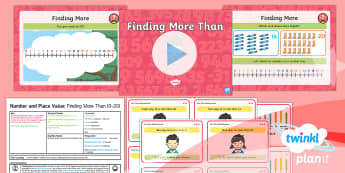 PlanIt Y1 Number and Place Value More, Less and Equal to 0-20 (1)  Lesson Pack - more, most, finding, one more, one more than, more than, year 1, year one, ks1, maths, ppt, powerpoi