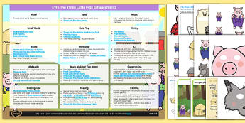 EYFS The Three Little Pigs Enhancement Ideas and Resources Pack - Early Years, continuous provision, early years planning, adult led, traditional tales, farm, animals