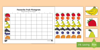 Favourite Fruit Pictogram and Picture Cards Activity Sheet - Pictogram, fruit, taste, popular, most, least, favourite, worksheet